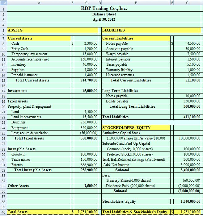 balance sheet account reconciliation template .