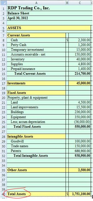 Calculate total assets