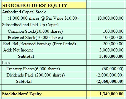 Calculate stockholders' equity