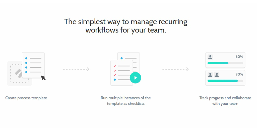 Create a recurring onboarding process