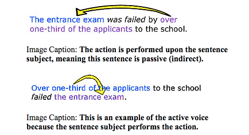 Remove passive voice where possible