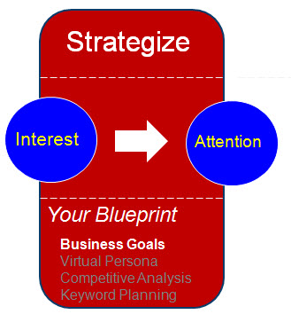 Step 1 for Effective Online Growth Starts with the Ability to Effectively Set Business Goals!